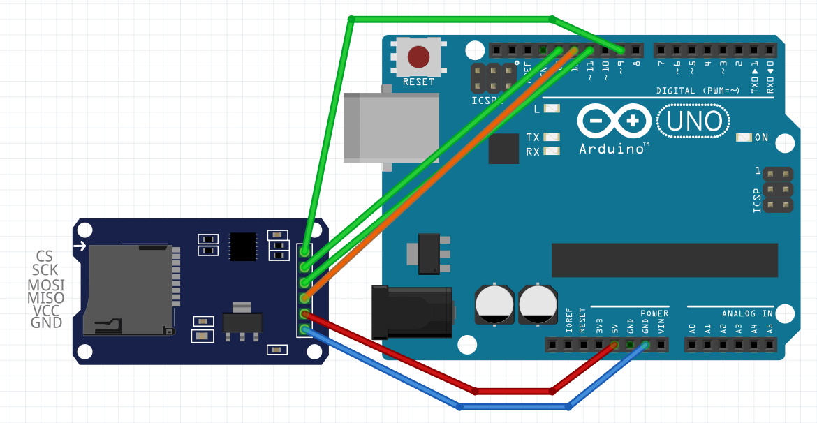 SD-Card-Modul am Arduino UNO